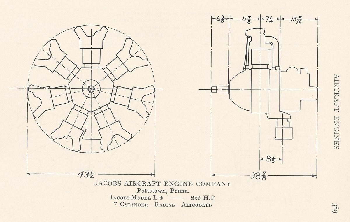 1935 Aircraft Year Book