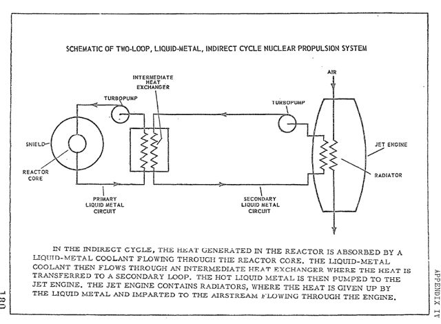 a history of propulsion technology in aviation Historical conditional rates of the most serious events (caam hazard   propulsion system and apu related aircraft safety.