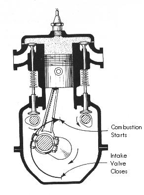 The Four-Stroke Five-Event-Cycle Principle on four cycle engine animation, aircraft air cycle machine diagram, diesel cycle diagram, four cycle engine operation, four cycles of a diesel engine, four cylinder engine diagram, p v cycle engine diagram, four stroke, four cycle engine cutaway, theory 4 cycle engine diagram, four functioning srtoke motor diagram, four cycle engine theory, four cycle oil, atkinson cycle diagram,