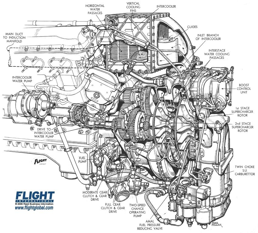 rolls royce merlin engine rh aviation history com rolls royce merlin engine diagram
