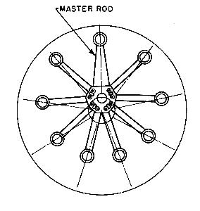 radial master con rod design
