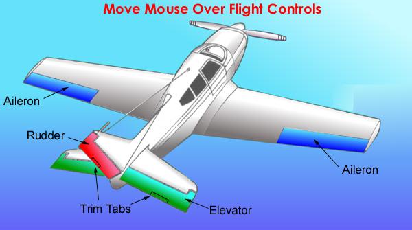 control flight