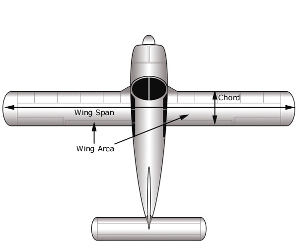 Neo Aspect Chord: Online Aviation History